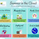 DSGAR Virtual Summer Programs